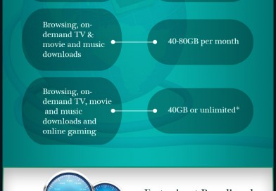 Things To Know About The Size Of Download Allowance