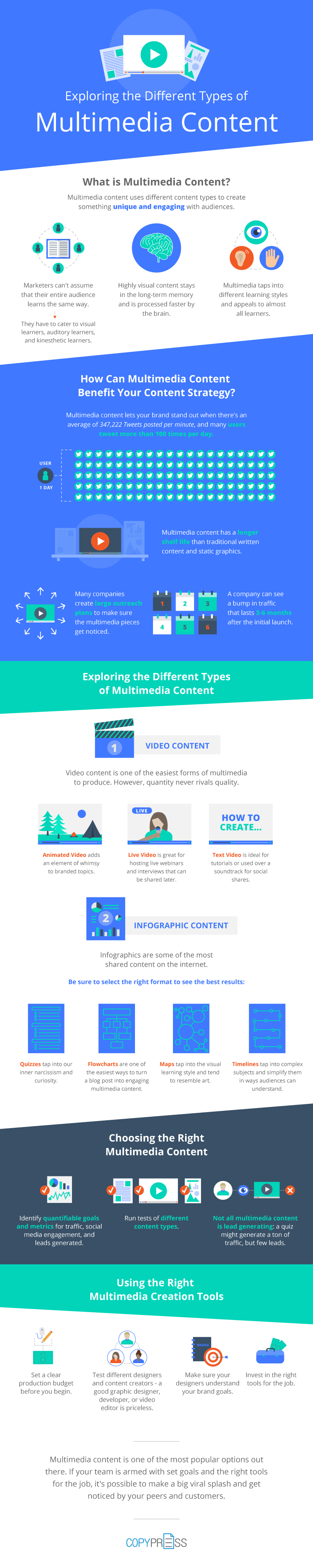 multimedia-infographic
