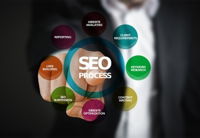 What Are SEO Consulting Services? 7 Things A Professional SEO Consultant Does!